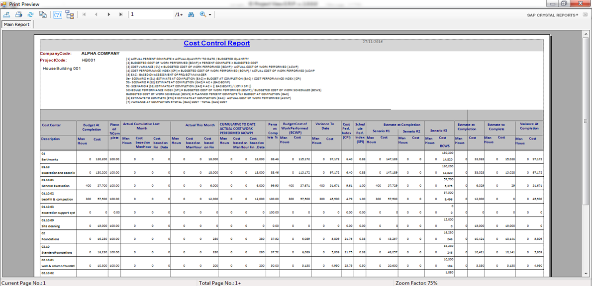 Reporting with KPIs_projectview_Customers acc receivable module