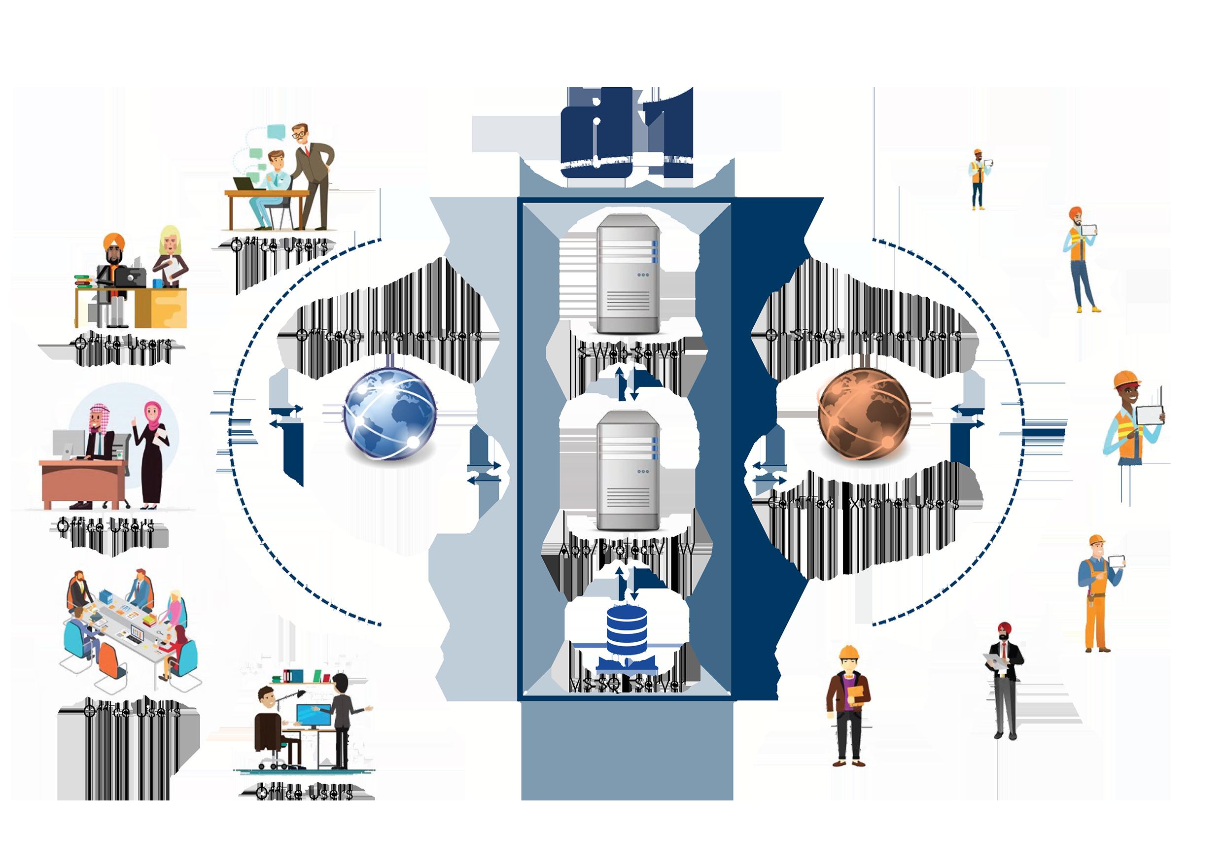 danaos1 projectview e-purchasing schema